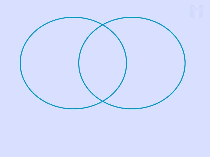 Padlet backgrounds venn diagram kwl chart 1 ccuart Gallery